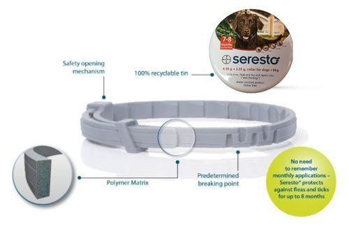 Bayer Seresto flea collar for dogs review