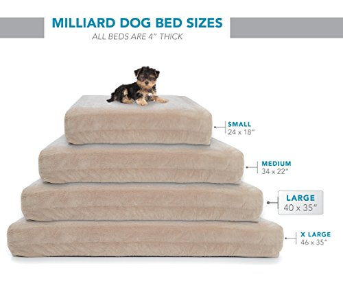 Milliard Premium Orthopedic Memory Foam Dog Bed review