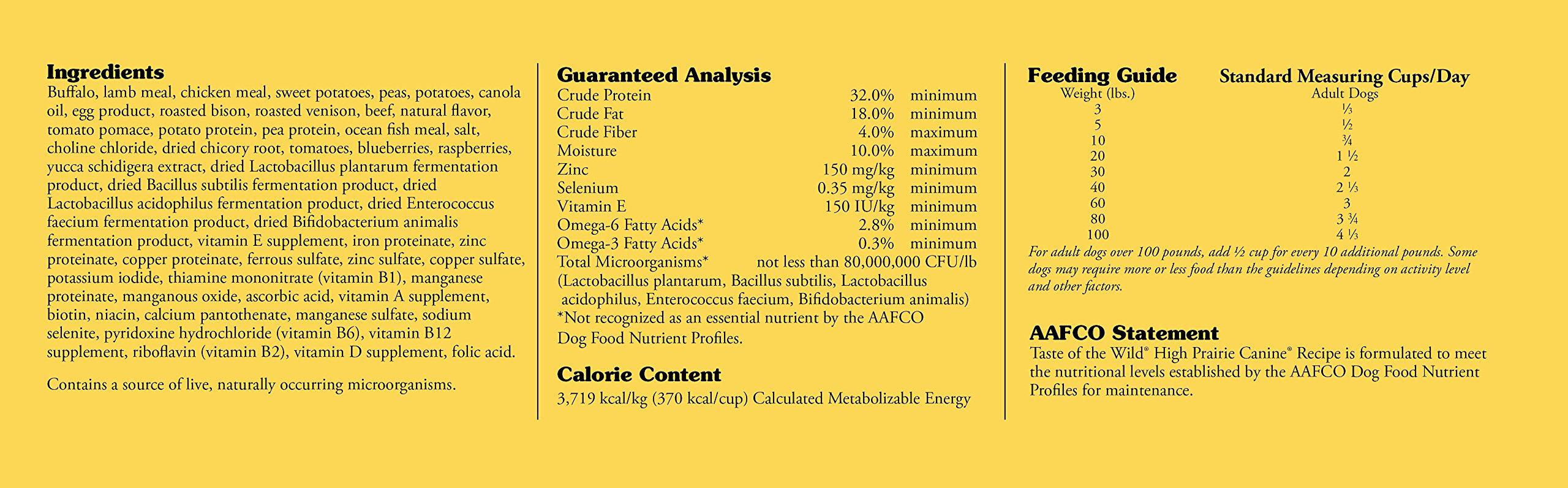 Taste of the Wild ingredients
