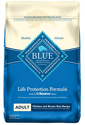 Blue Buffalo Dog Food for Weight Loss