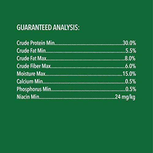 Greenies chews ingredients