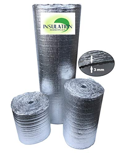 Is reflective thermal insulation good for hot cold weather dog house