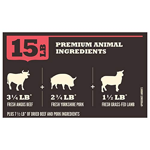 Acana premium meat animal ingredients beef pork lamb fish