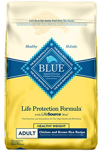 Blue buffalo healthy weight diet dog food less expensive cheaper than competitors