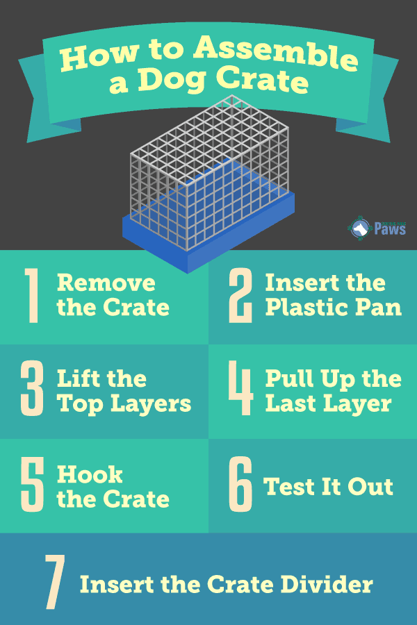 How to Assemble a Dog Crate Infographic