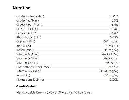 What's in Milk Bone dog treats ingredients calories protein fat fiber carbs