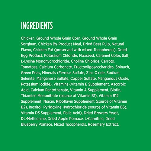 IAMS ingredients quality safety chicken byproduct health effects