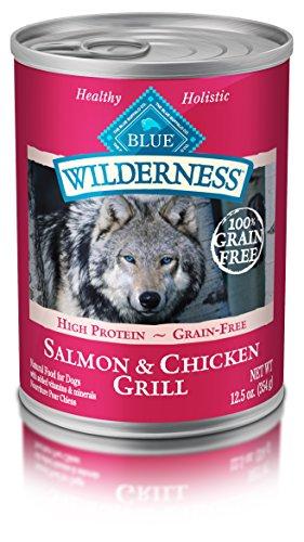 Blue Buffalo Wilderness recalls contamination salmonella mold thyroid vitamin D aluminum