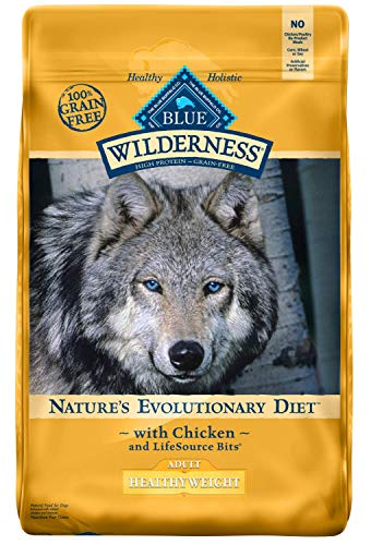 Blue Buffalo Wilderness nature's evolutionary diet LifeSource Bits brand history