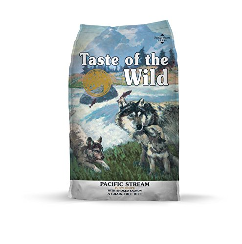 Taste of the Wild alternative dry dog food brand choice