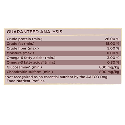 Guaranteed analysis crude protein fat fiber look for low residue dog food