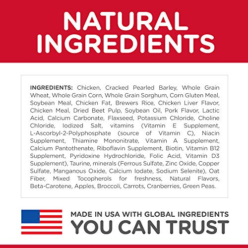 Does Science Diet or Royal Canin contain better ingredients protein carbohydrates grains